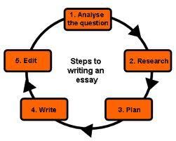 Outline for a 5 paragraph persuasive essay